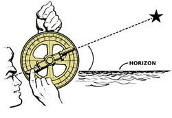 Astrolabe Diagram