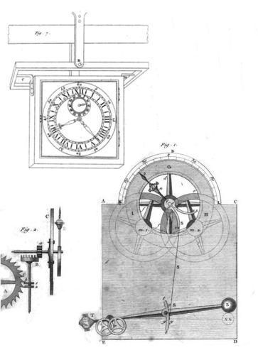 Sully's Chronometer