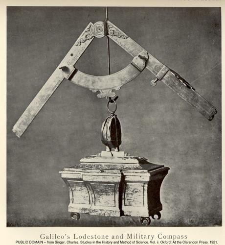 Galileo's Lodestone