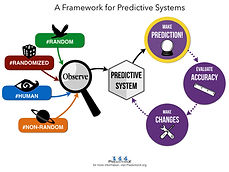 Prediction Framework.jpg