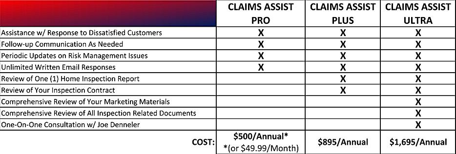 Claims Assist Program Chart