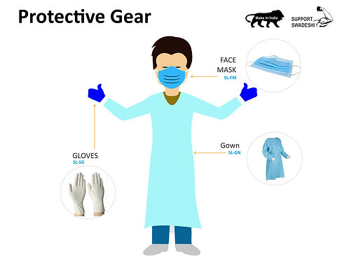 Basic PPE Kit Content –Surgical Gowns for Saloon workers, 3 ply mask and Gloves