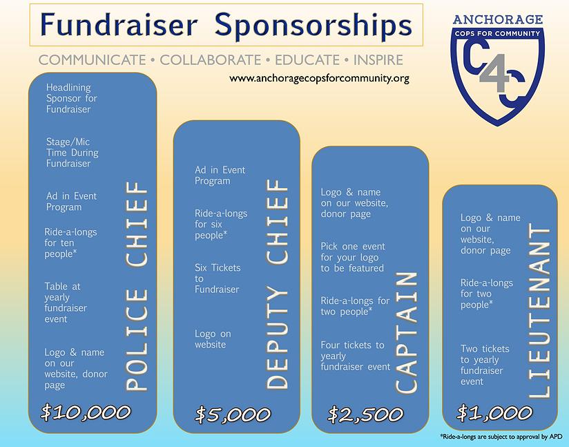 Fundraiser Sponsorship levels.png