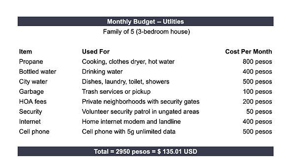 tijuana-budget-cost-of-living.png