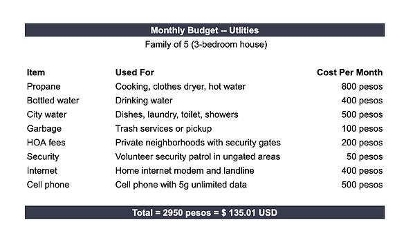 tijuana-budget-cost-of-living.png