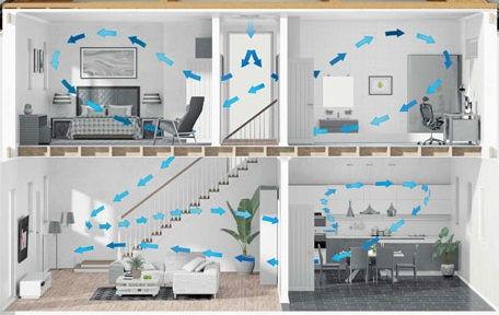 Airius-PureAir-Home-Installation-Gallery