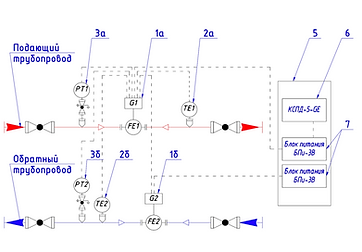 функциональная схема автоматизации.png