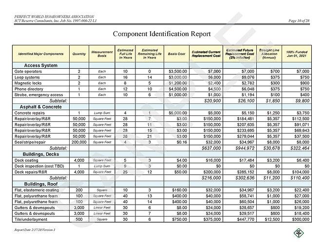 10 SCT Sample - 2021 Reserve Study.jpg