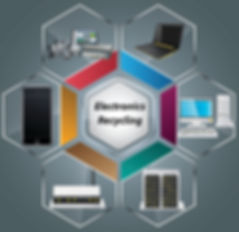 Managed IT Service Providers Electronics