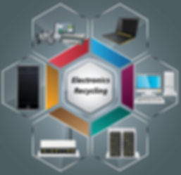 education electronics recycling