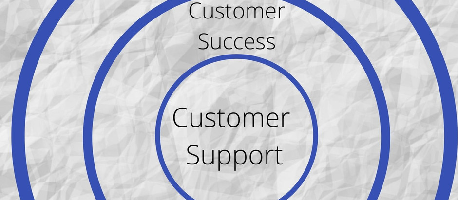 Customer Support, Success, & Experience