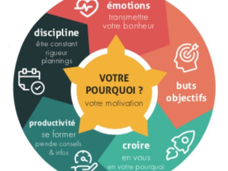 Le vrai secret d'une motivation sans faille
