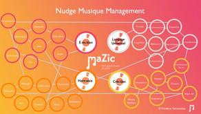 Le Nudge Musique Management, ou l'art du management en musique