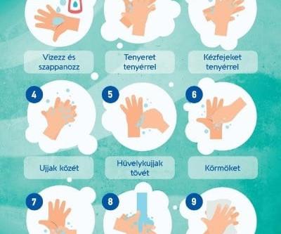 Tájékoztatás és kérések a koronavírus kapcsán