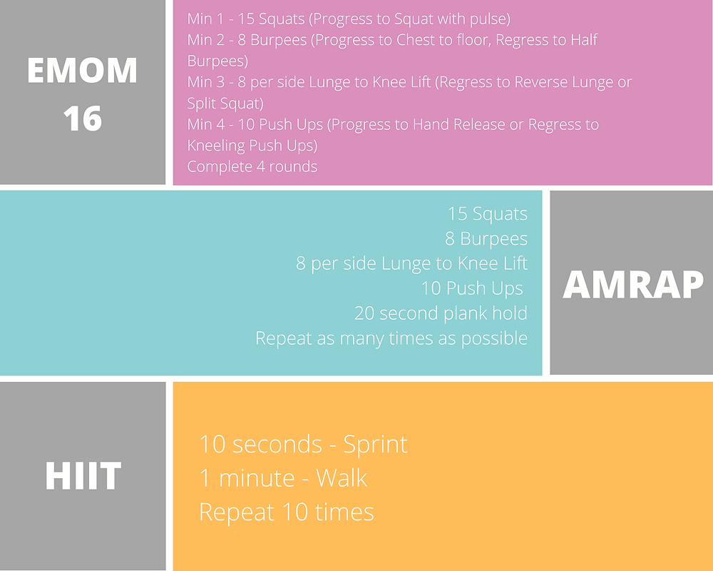 Sample EMOM, AMRAP and HIIT Workouts