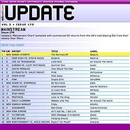 Sarah Atereth #1 The Remixes EP DMC Update Mainstream.jpg