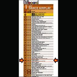 Sarah Atereth #19 Fade Away Billboard Hot Dance Airplay.jpg