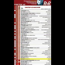 Sarah Atereth #36 Fade Away CHR_ TOP 40 R&R black.jpg