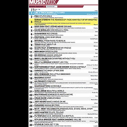 Sarah Atereth #3 The Remixes EP Music Week Commercial Chart black.jpg
