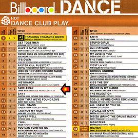 Sarah Atereth #10 Fade Away Hot Dance Club Play.jpg
