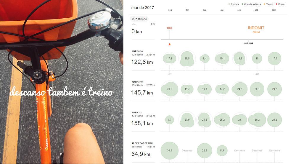 rosalia camargo indomit 50km bike rio