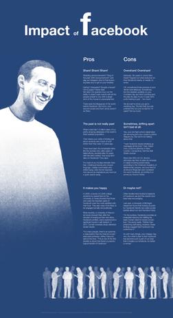 Impact of Facebook