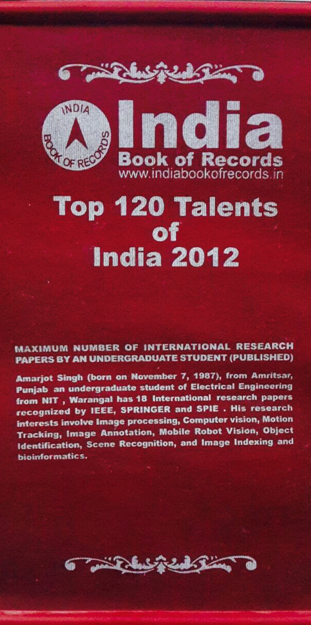 Top 120 Talents of India