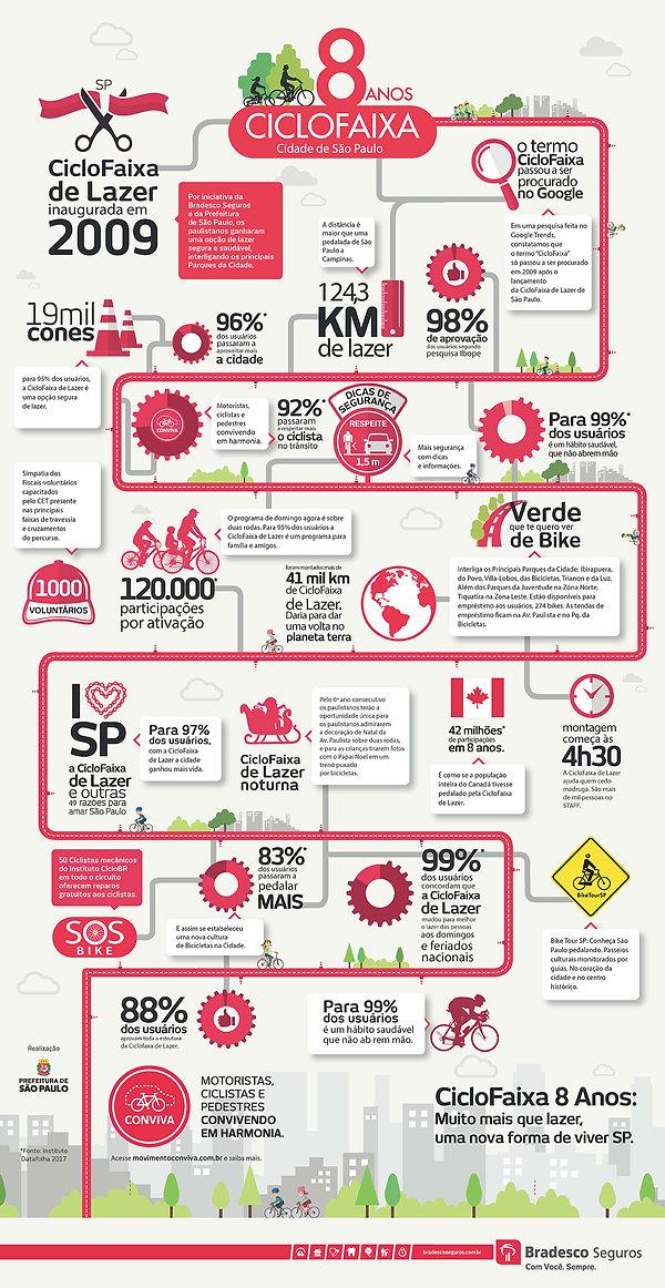 infografico8anos.jpg