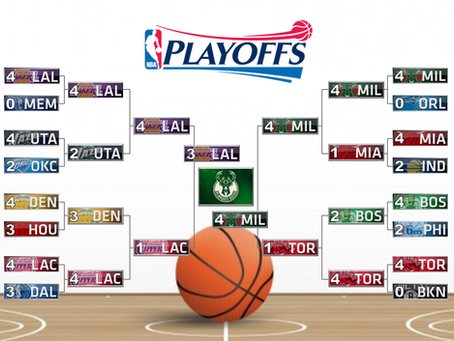 2020 NBA Playoff Predictions Part 2: Our Projections for Each Series (The Fun Stuff)