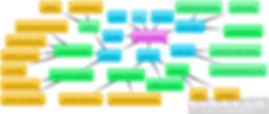 структура сайта.jpg