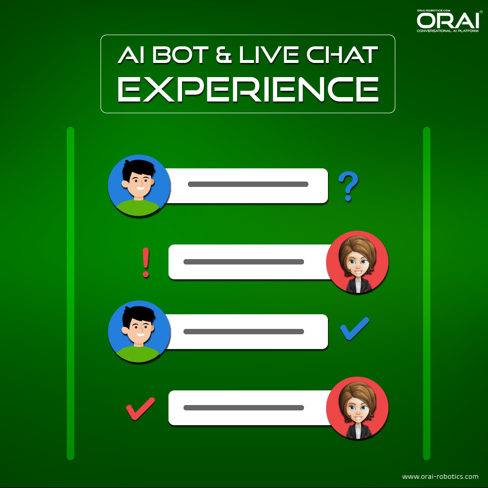 Orai's blog on AI bot & live chat experience