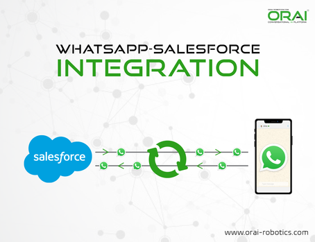 All-in-One Guide to WhatsApp Salesforce Integration