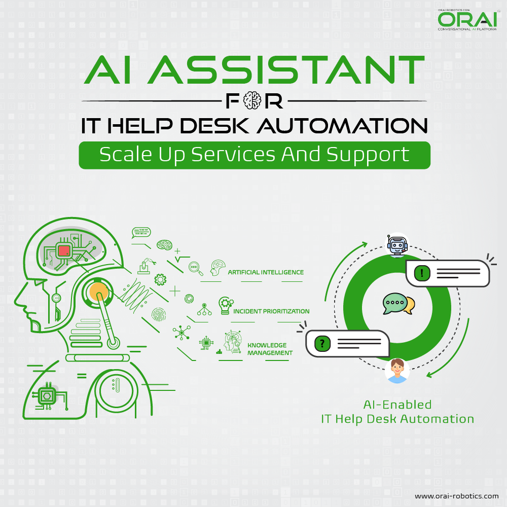 Orai's blog on AI assistant for IT Help Desk Automation