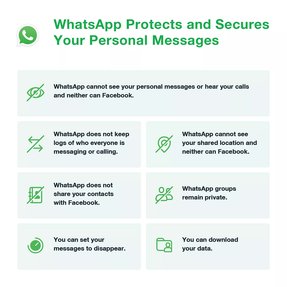 Infographic on ORAI's blog showing the privacy policy updates of WhatsApp