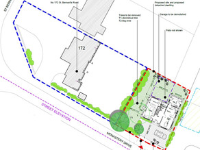 Permission for New Dwelling in Solihull