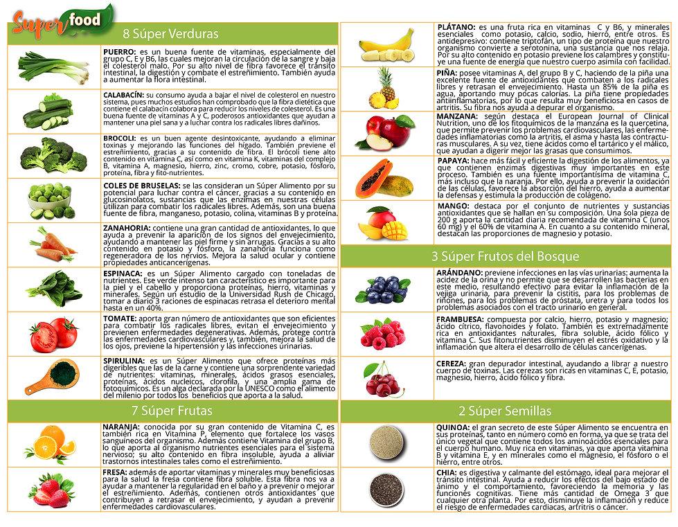 Ingredientes Superfood Dieta Mediterranea