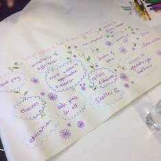 What Makes a Fair and Equal Society? (Newcastle workshop, May 2019)