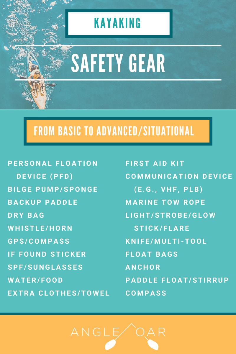Kayak Safety Gear Equipment List