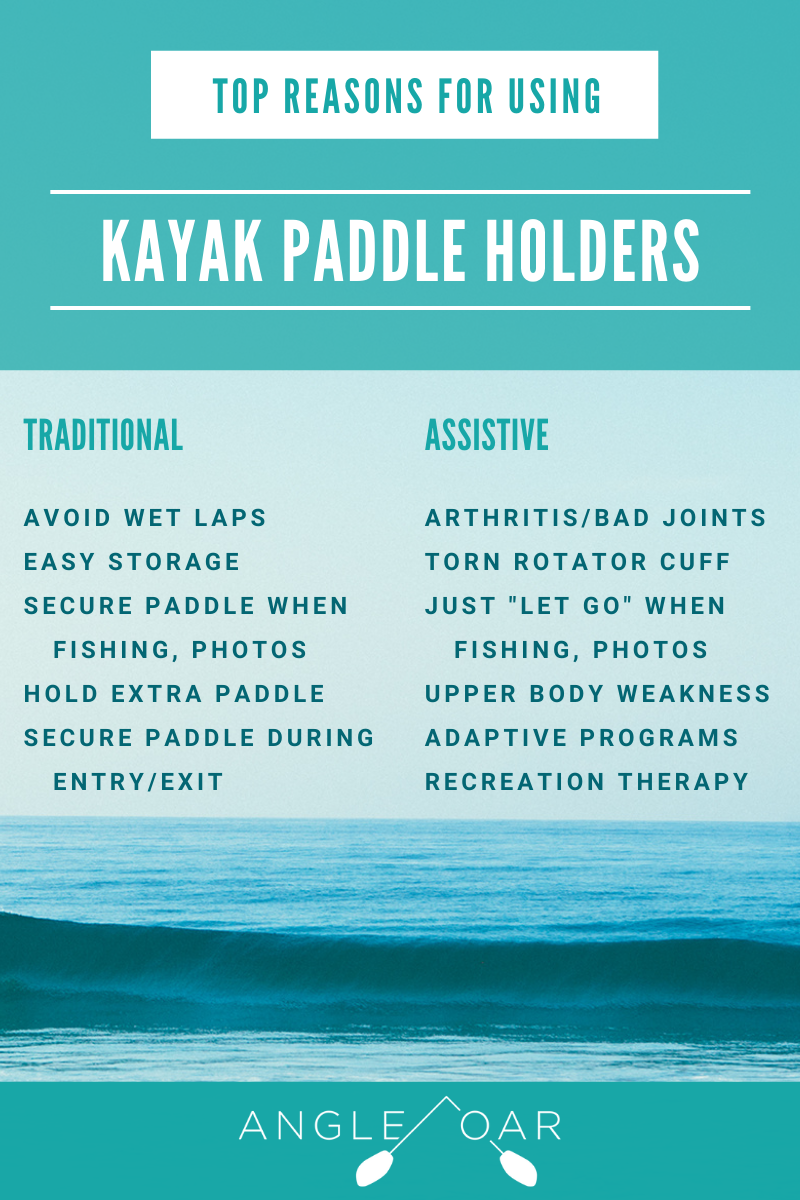 paddle holder on kayak