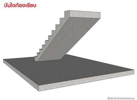 ทำความรู้จักกับโครงสร้างบันไดบ้านแบบต่างๆ