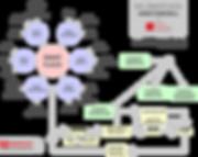 smartplaces_arbeitsmodell_DEUTSCH_edited