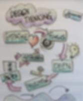 SoulworxxTraining. Ihr Partner für New Work/Change Playkit Seminare, online oder physisch.