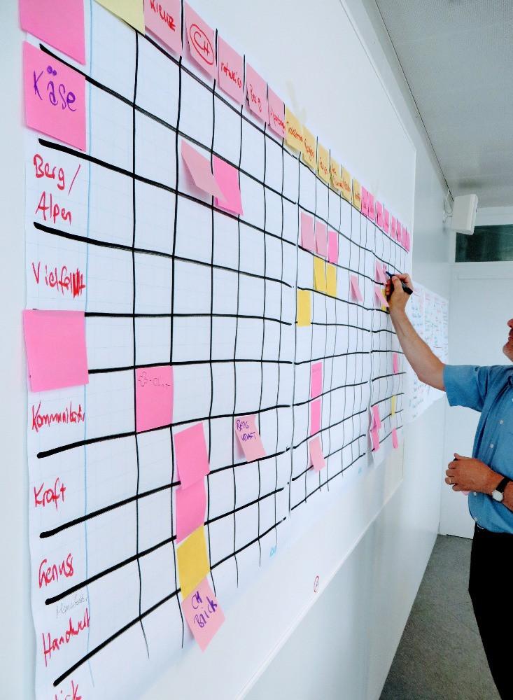 Workshop Markenstrategie mit visuellen Methoden