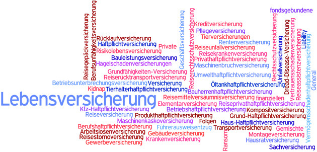 wordle_versicherungen