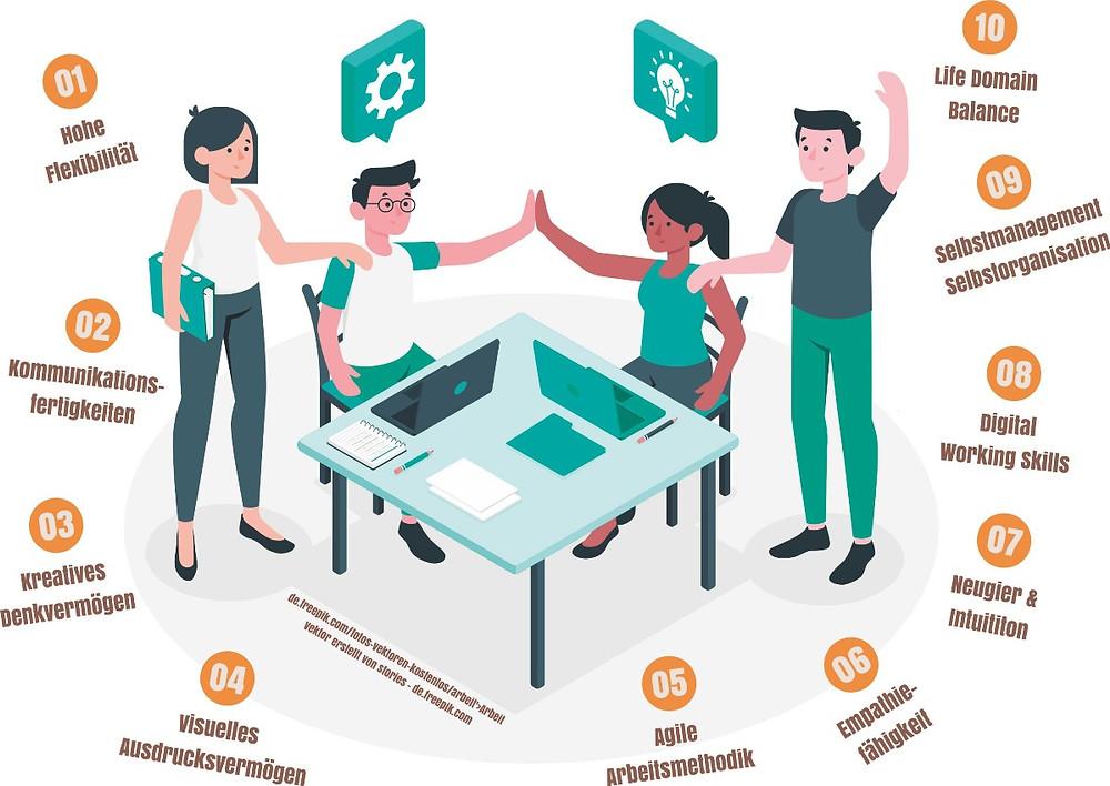 Mitarbeitende in der neuen Arbeitswelt NEW WORK brauchen bestimmte Skills.