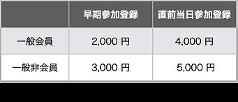 参加費(Web3).png