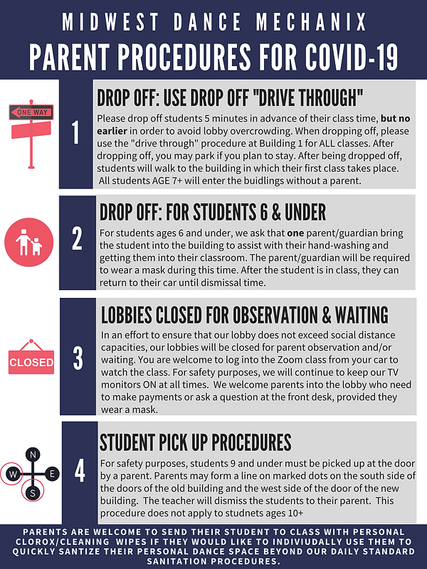 parent procedures - updated 8:15:20.png