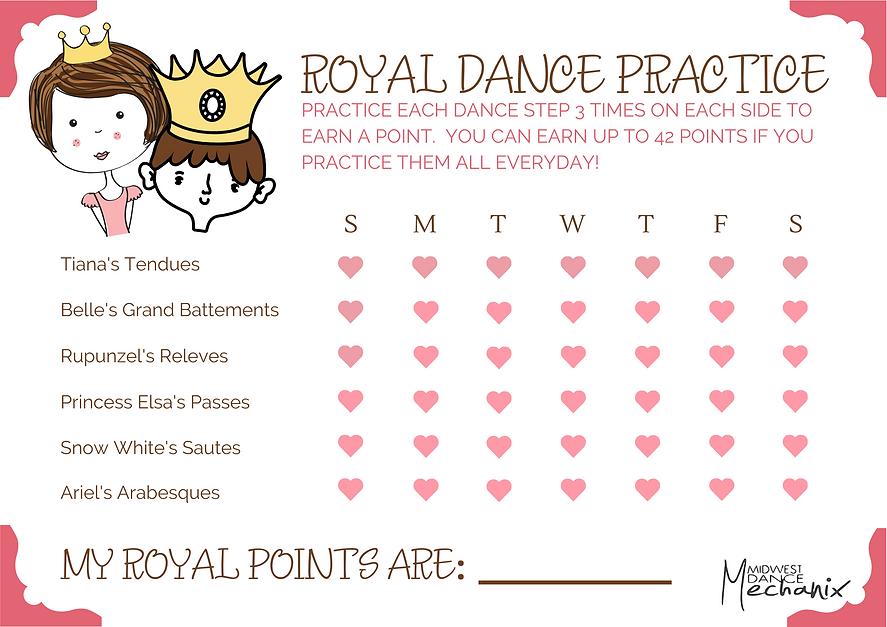 FINAL - Dance Chart.png