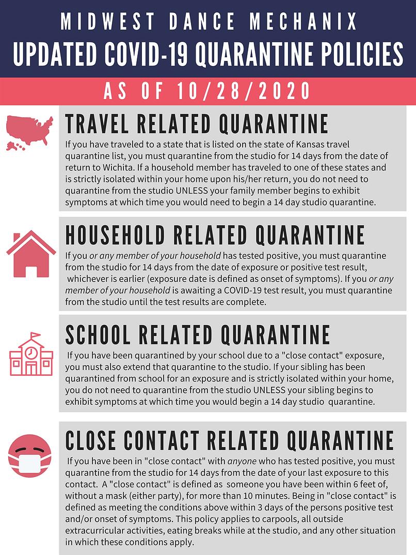 Quarantine Policy - 10:28:20.png