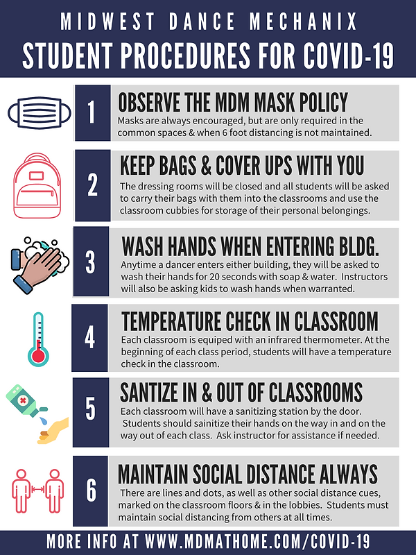 student procedures poster udated as of 8